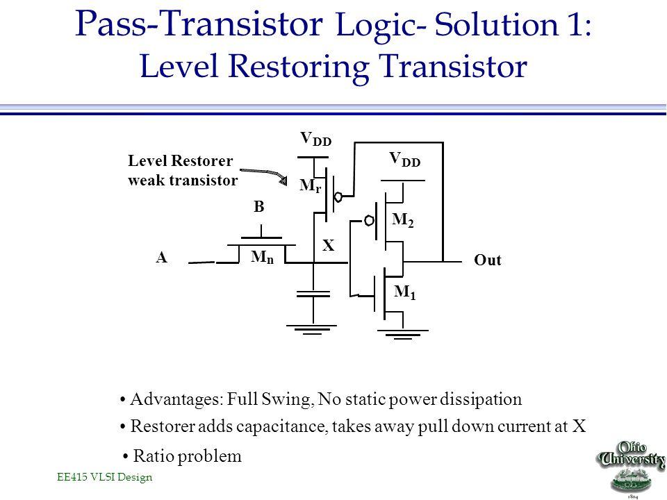 EE415 VLSI Design Pass-Transistor Logic- Solution 1: Level Restoring Transistor M 2 M 1 M n M r Out A B V DD V Level Restorer weak transistor X Advant