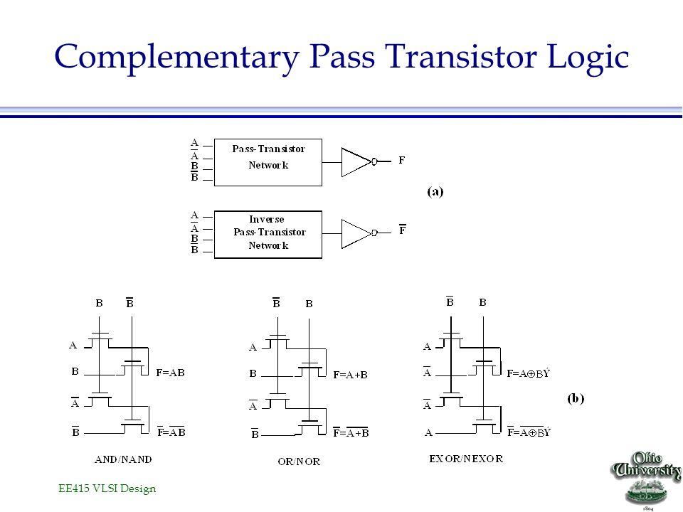 EE415 VLSI Design Complementary Pass Transistor Logic