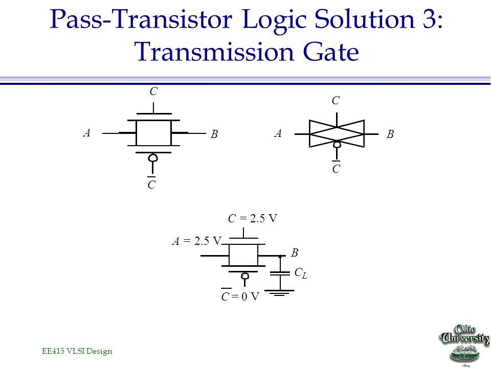 EE415 VLSI Design Pass-Transistor Logic Solution 3: Transmission Gate A B C C A B C C B C L C = 0 V A =2.5 V C =2.5 V