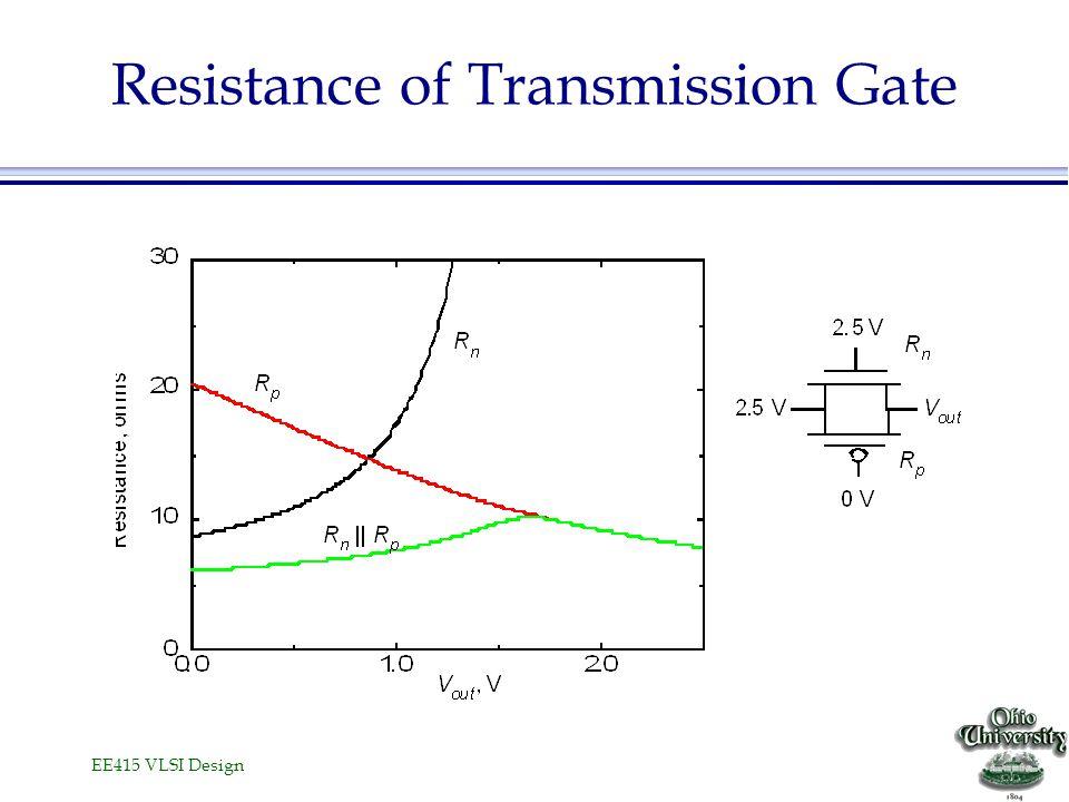 EE415 VLSI Design Resistance of Transmission Gate