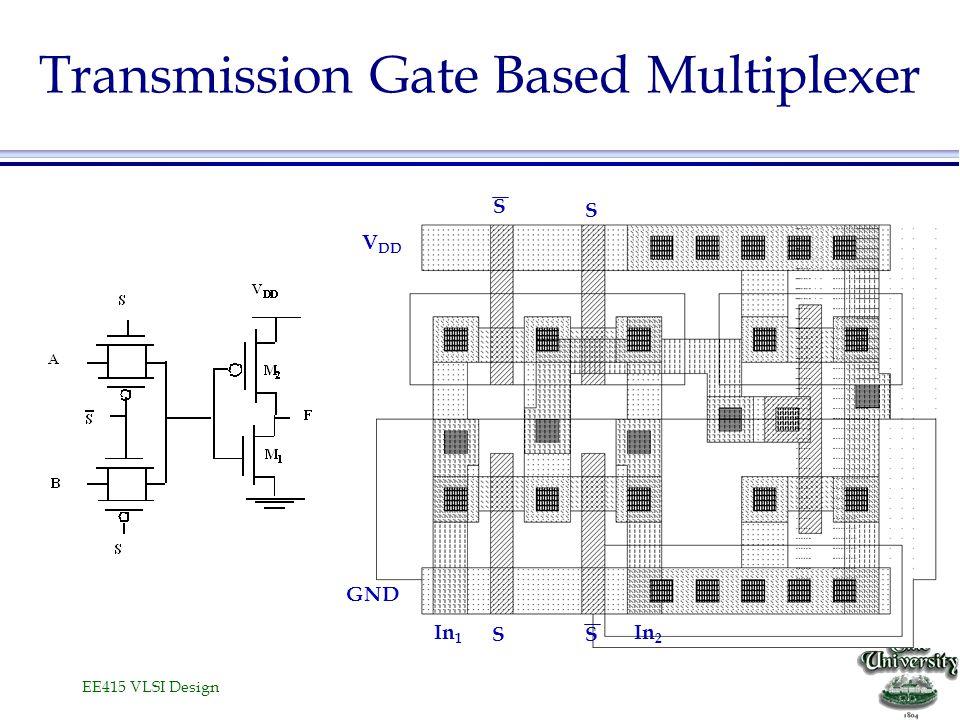 EE415 VLSI Design Transmission Gate Based Multiplexer GND V DD In 1 In 2 SS S S