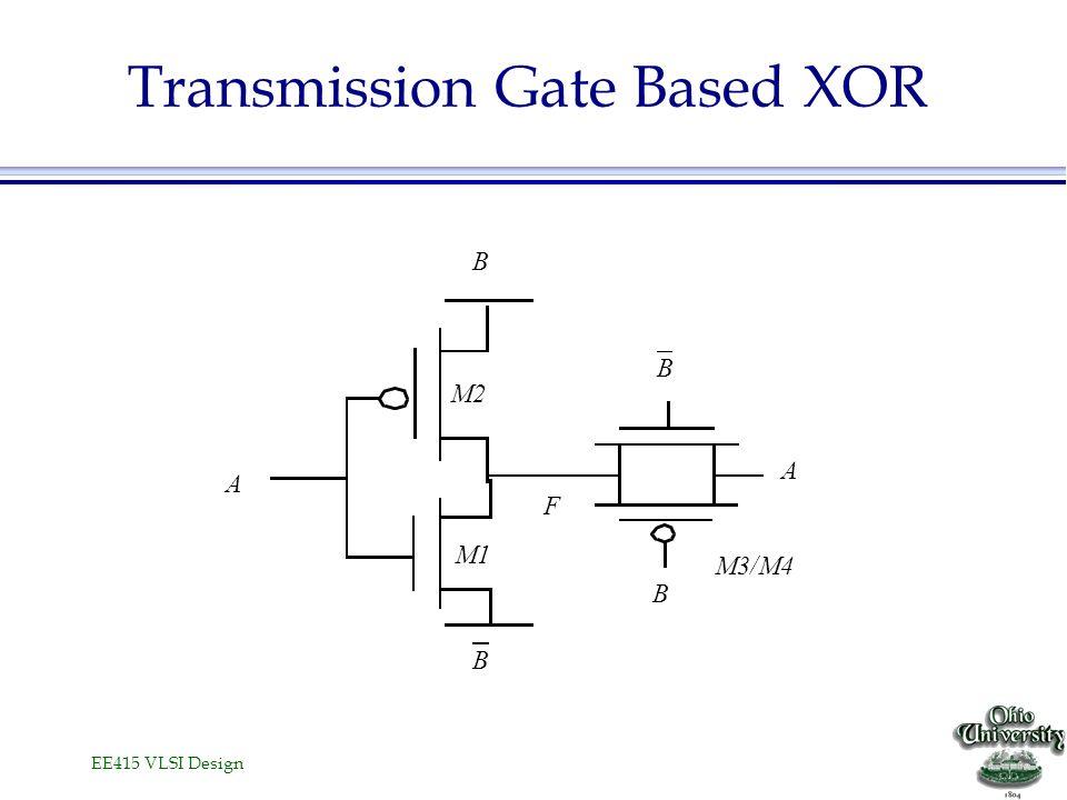 EE415 VLSI Design Transmission Gate Based XOR A B F B A B B M1 M2 M3/M4