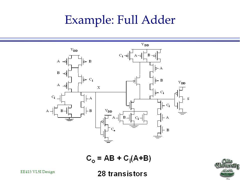 EE415 VLSI Design Example: Full Adder