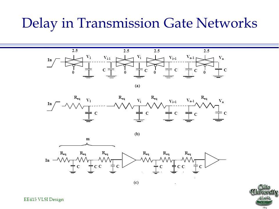 EE415 VLSI Design Delay in Transmission Gate Networks C R eq R CC R C In m (c)