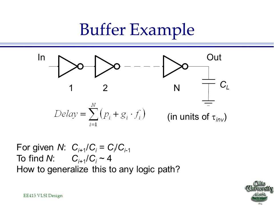 EE415 VLSI Design Buffer Example For given N: C i+1 /C i = C i /C i-1 To find N: C i+1 /C i ~ 4 How to generalize this to any logic path? CLCL InOut 1