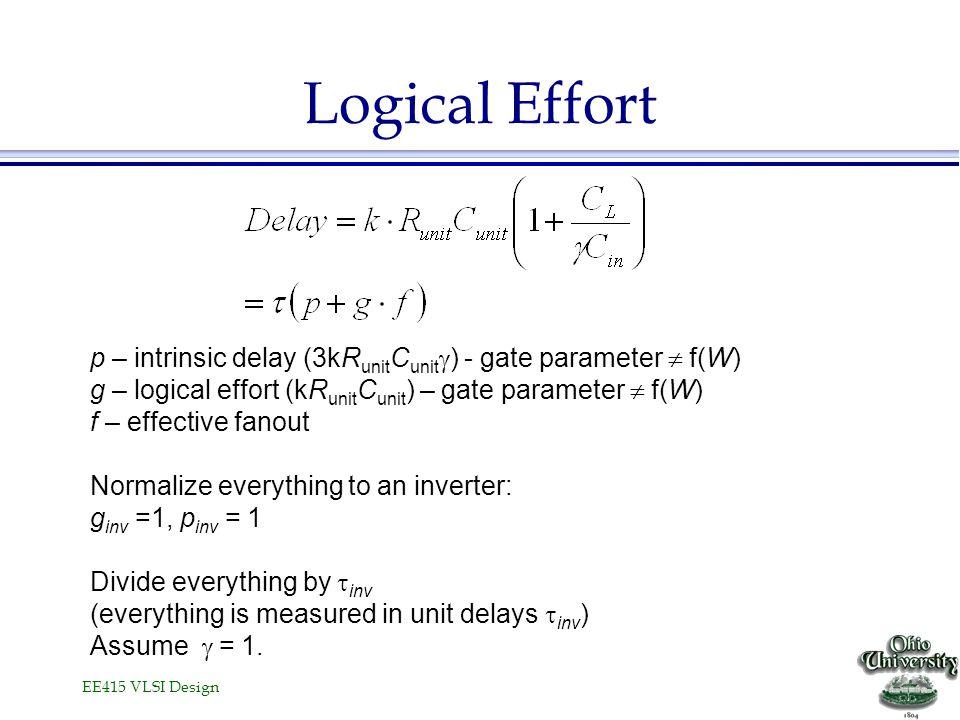 EE415 VLSI Design Logical Effort p – intrinsic delay (3kR unit C unit ) - gate parameter f(W) g – logical effort (kR unit C unit ) – gate parameter f(