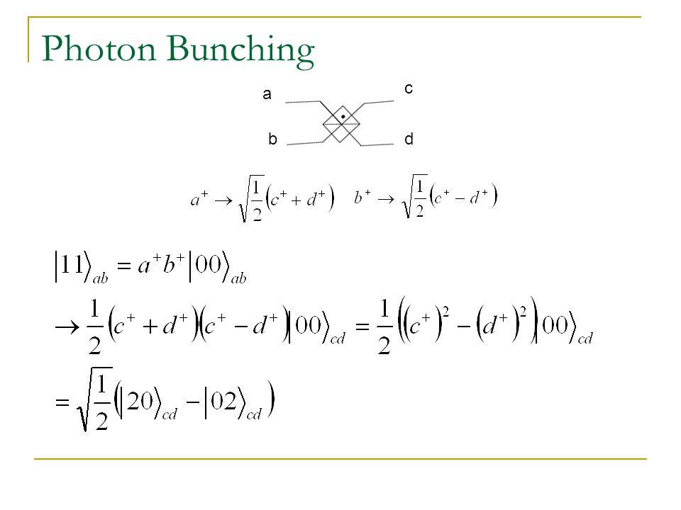 a b c d Photon Bunching