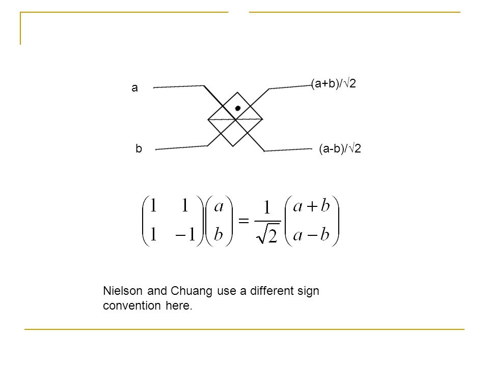 a b (a+b)/2 (a-b)/2 Nielson and Chuang use a different sign convention here.