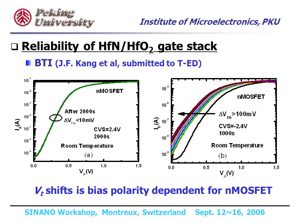 Institute of Microelectronics, PKU SINANO Workshop, Montreux, Switzerland Sept. 12~16, 2006 V t shifts is bias polarity dependent for nMOSFET Reliabil