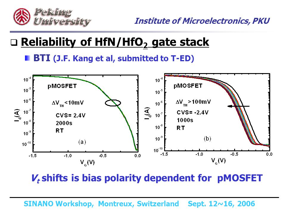Institute of Microelectronics, PKU SINANO Workshop, Montreux, Switzerland Sept. 12~16, 2006 V t shifts is bias polarity dependent for pMOSFET Reliabil
