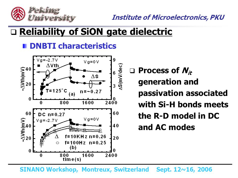 Institute of Microelectronics, PKU SINANO Workshop, Montreux, Switzerland Sept. 12~16, 2006 Process of N it generation and passivation associated with
