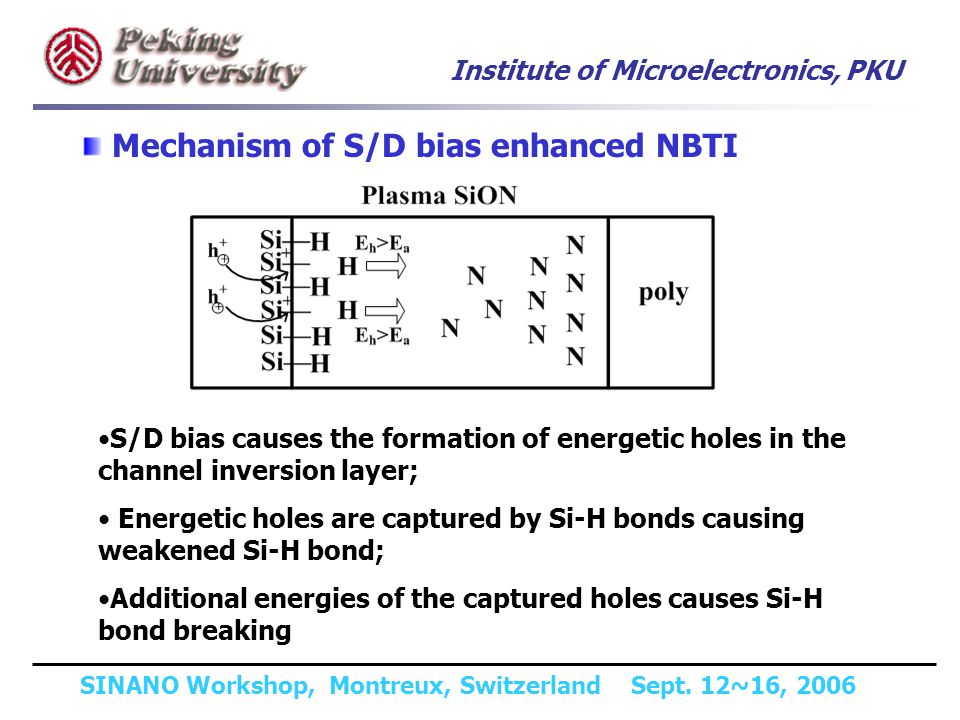 Institute of Microelectronics, PKU SINANO Workshop, Montreux, Switzerland Sept. 12~16, 2006 S/D bias causes the formation of energetic holes in the ch