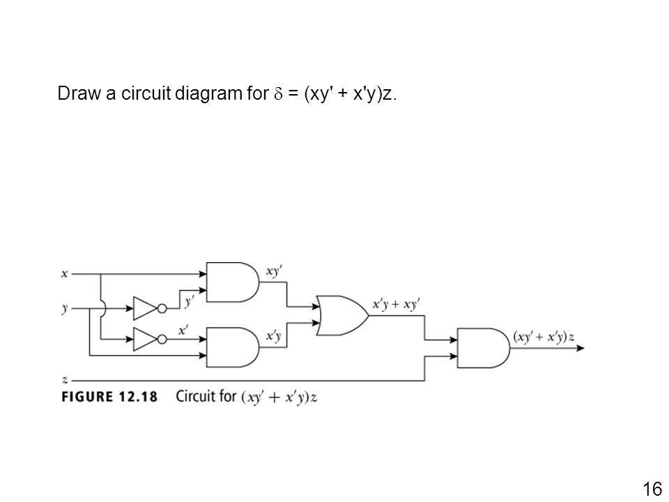 16 Draw a circuit diagram for = (xy + x y)z.