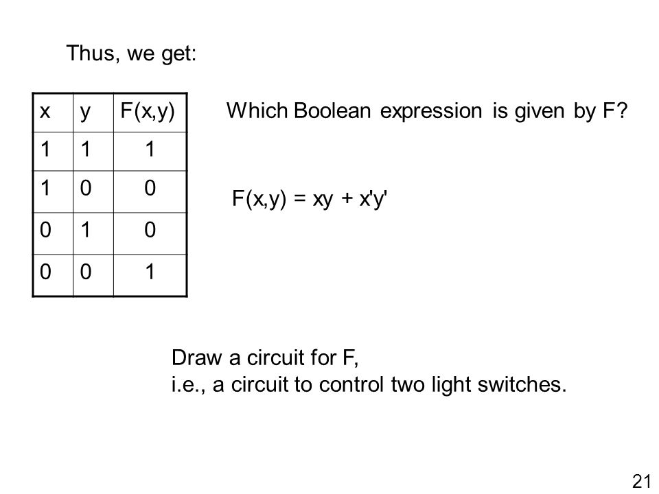 21 Thus, we get: xyF(x,y) 111 100 010 001 Which Boolean expression is given by F? Draw a circuit for F, i.e., a circuit to control two light switches.