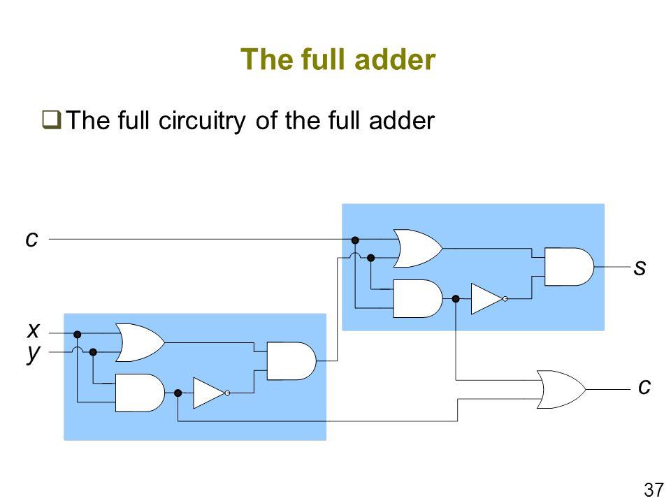 37 The full adder The full circuitry of the full adder