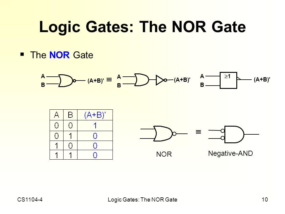 CS1104-4Logic Gates: The NOR Gate10 Logic Gates: The NOR Gate The NOR Gate NOR Negative-AND 1 ABAB (A+B)' ABAB (A+B)' ABAB