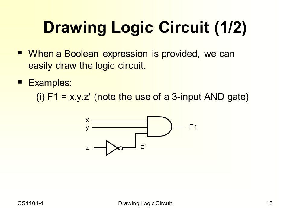 CS1104-4Drawing Logic Circuit13 Drawing Logic Circuit (1/2) When a Boolean expression is provided, we can easily draw the logic circuit. Examples: (i)