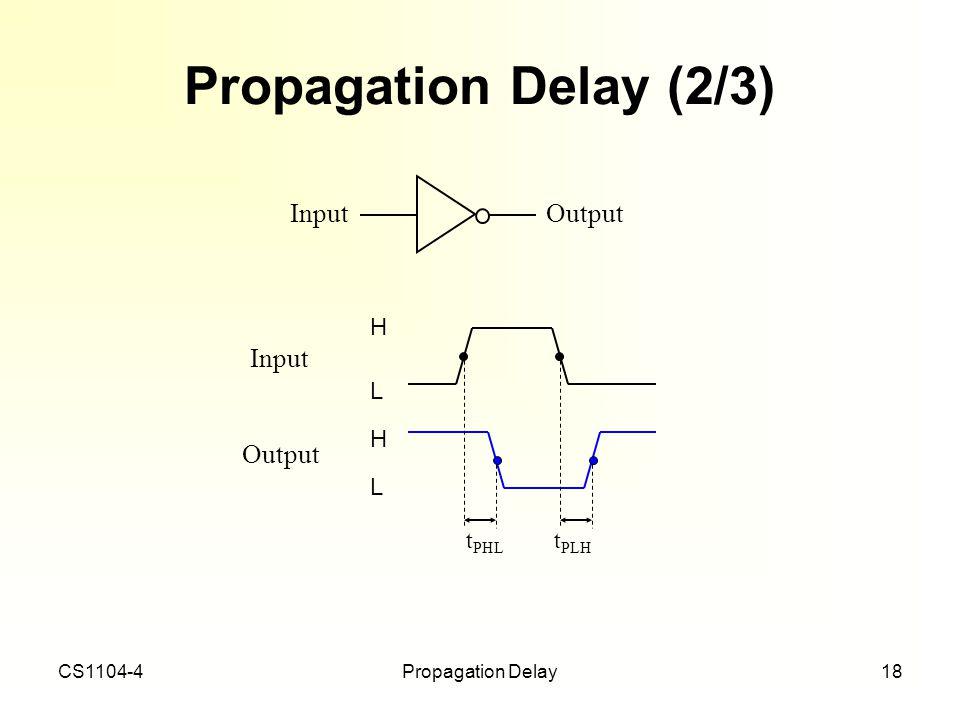 CS1104-4Propagation Delay18 Propagation Delay (2/3) InputOutput Input H L L H t PHL t PLH