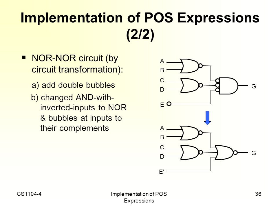 CS1104-4Implementation of POS Expressions 36 Implementation of POS Expressions (2/2) NOR-NOR circuit (by circuit transformation): a) add double bubble