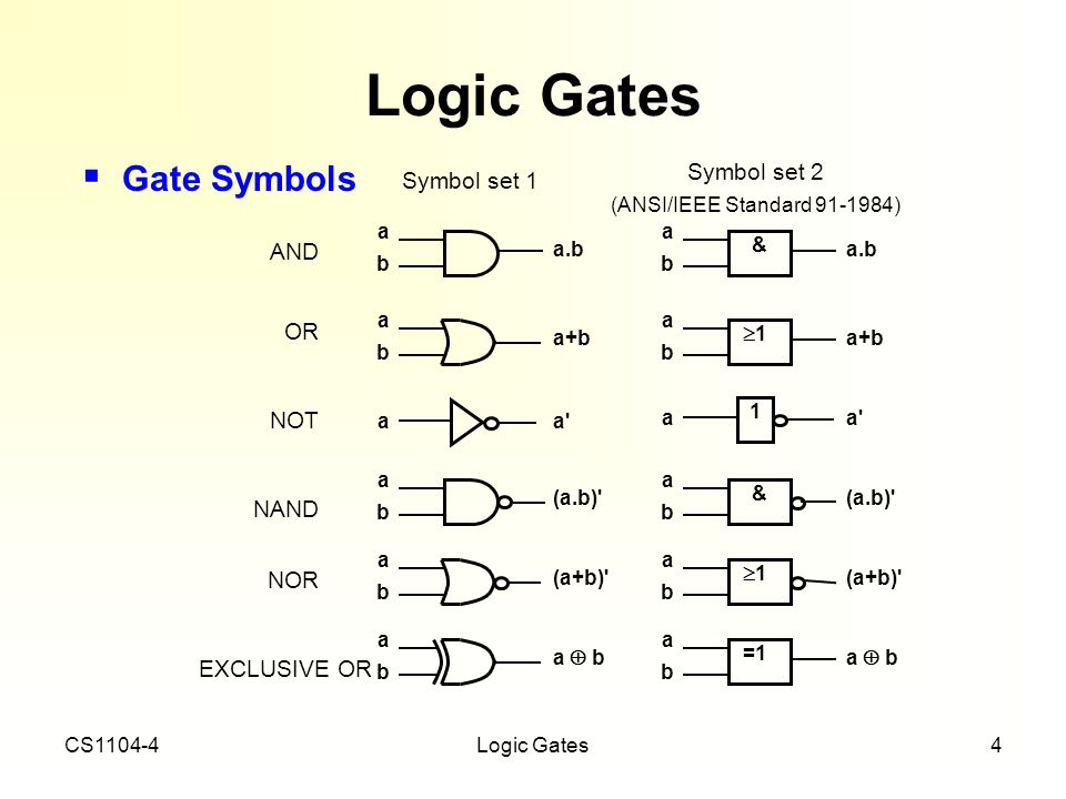CS1104-4Logic Gates: The Inverter5 The Inverter AA A Application of the inverter: complement.