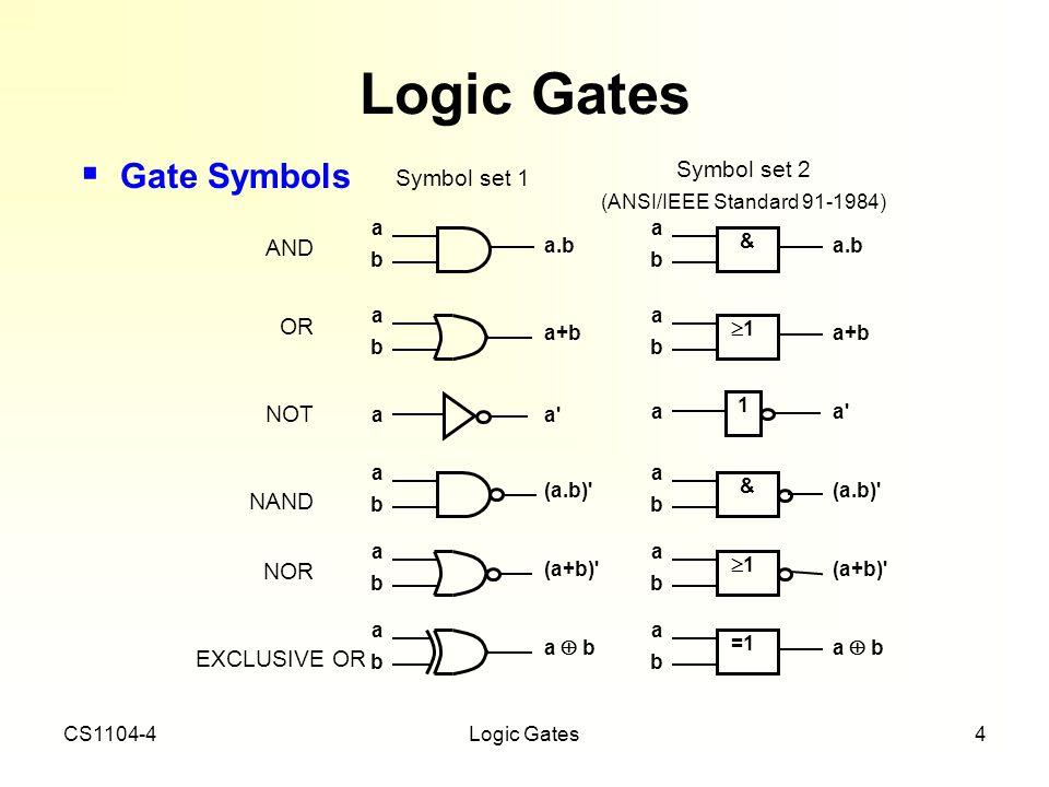 CS1104-4Logic Gates4 Gate Symbols EXCLUSIVE OR abab a.b abab a+b aa' abab (a+b)' abab (a.b)' abab a b abab a.b & abab a+b 1 AND aa' 1 abab (a.b)' & ab