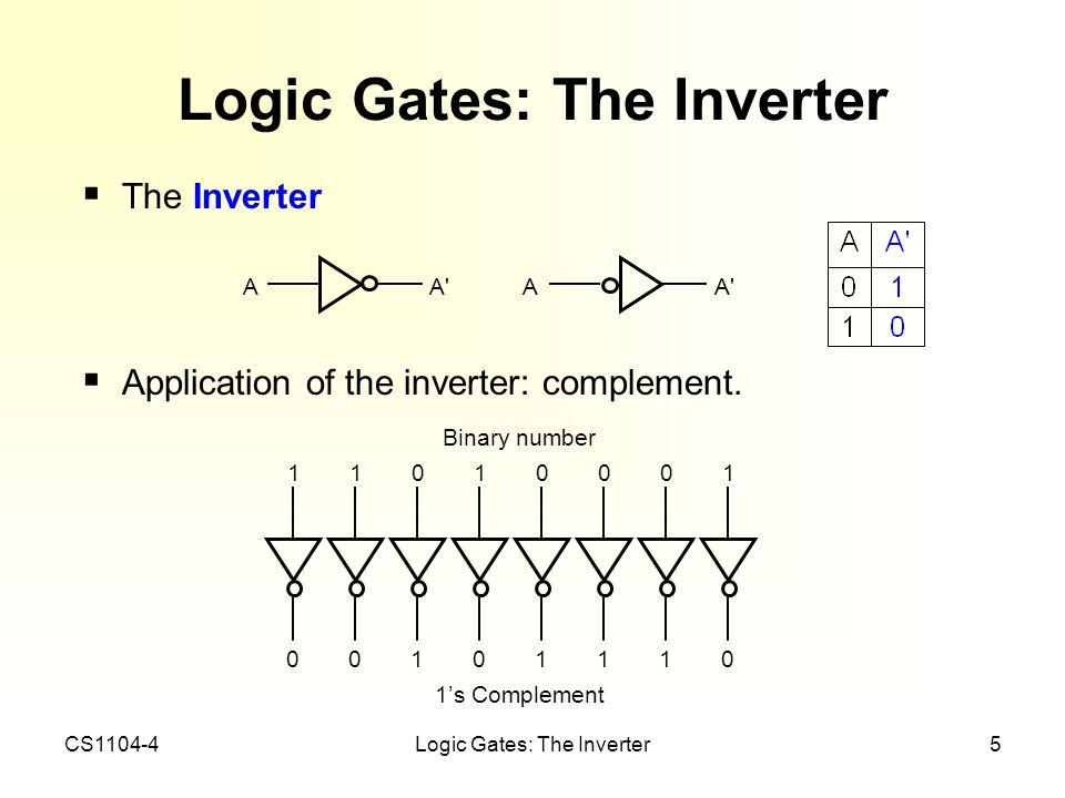 CS1104-4NAND Gate26 NAND Gate (2/2) ((x.y) (x.y) ) = ((x.y) ) idempotency = (xy) involution ((x.x) (y.y) ) = (x .y ) idempotency = x +y DeMorgan = x+y involution Implementing AND using NAND gates: Implementing OR using NAND gates: x x.y y (x.y) x x+y y x y