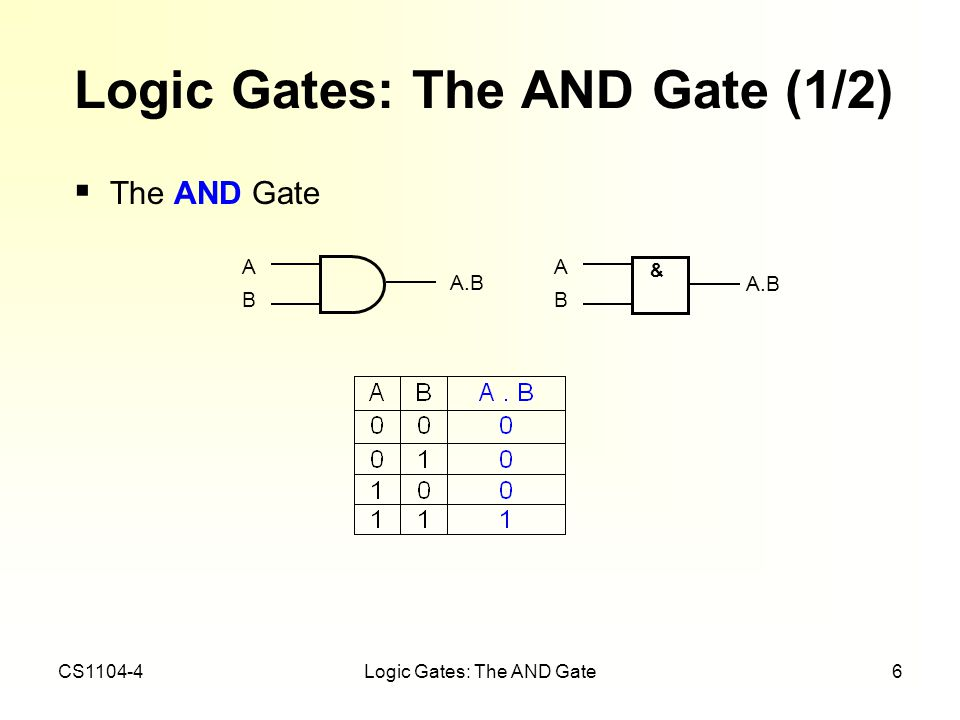 CS1104-4Logic Gates: The AND Gate7 Logic Gates: The AND Gate (2/2) Application of the AND Gate 1 sec A Enable A Counter Reset to zero between Enable pulses Register, decode and frequency display