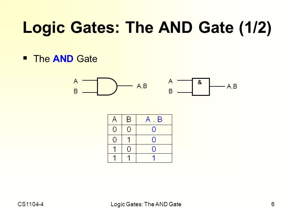CS1104-4Logic Gates: The AND Gate6 Logic Gates: The AND Gate (1/2) The AND Gate ABAB A.B & ABAB