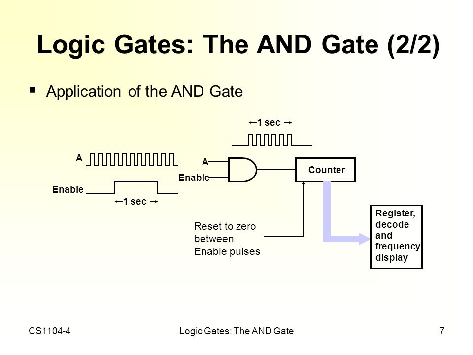 CS1104-4Logic Gates: The OR Gate8 The OR Gate 1 ABAB A+B ABAB