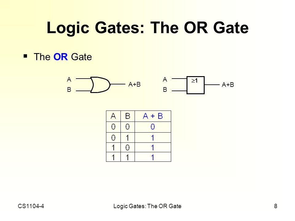 CS1104-4Logic Gates: The NAND Gate9 The NAND Gate & ABAB (A.B) ABAB ABAB NAND Negative-OR