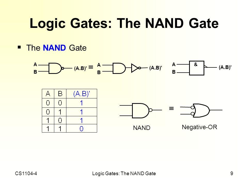 CS1104-4Logic Gates: The NAND Gate9 The NAND Gate & ABAB (A.B)' ABAB ABAB NAND Negative-OR