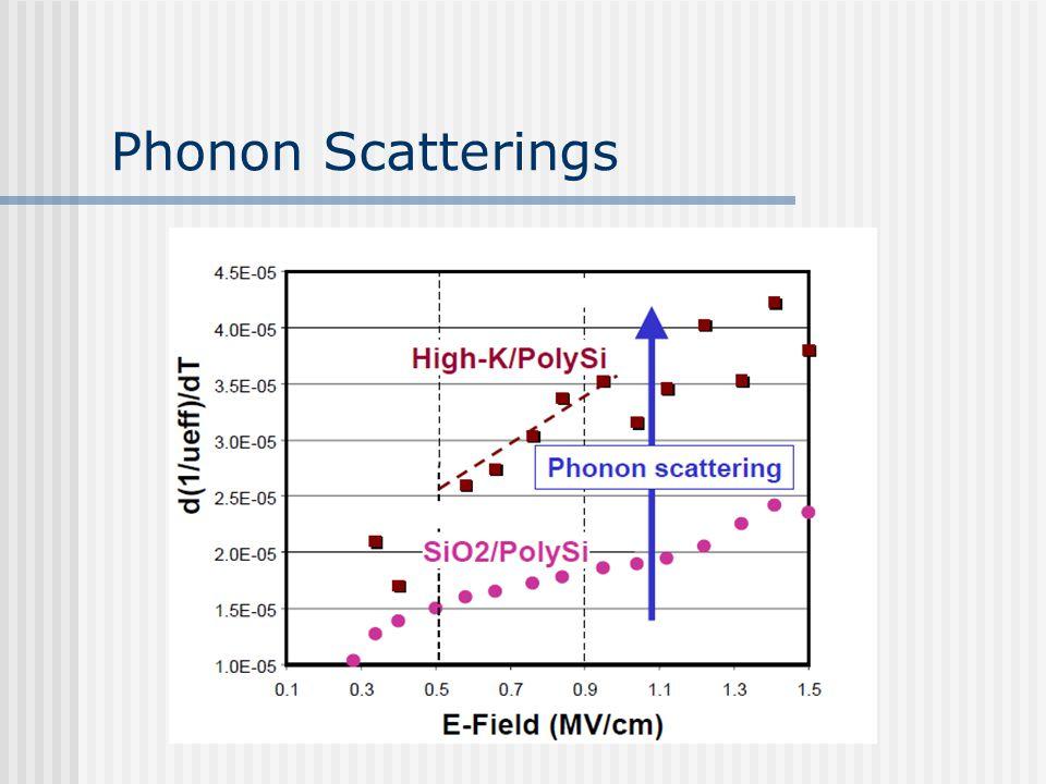 Phonon Scatterings