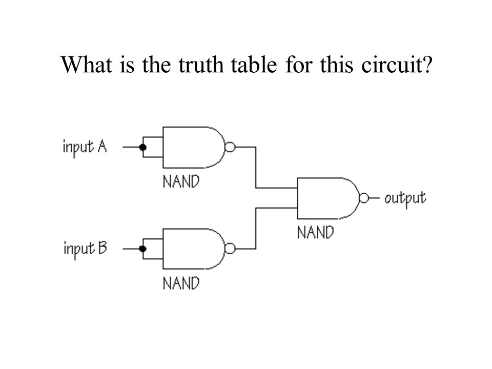 What is the truth table for this circuit?
