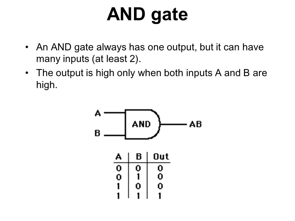 AND gate An AND gate always has one output, but it can have many inputs (at least 2). The output is high only when both inputs A and B are high.