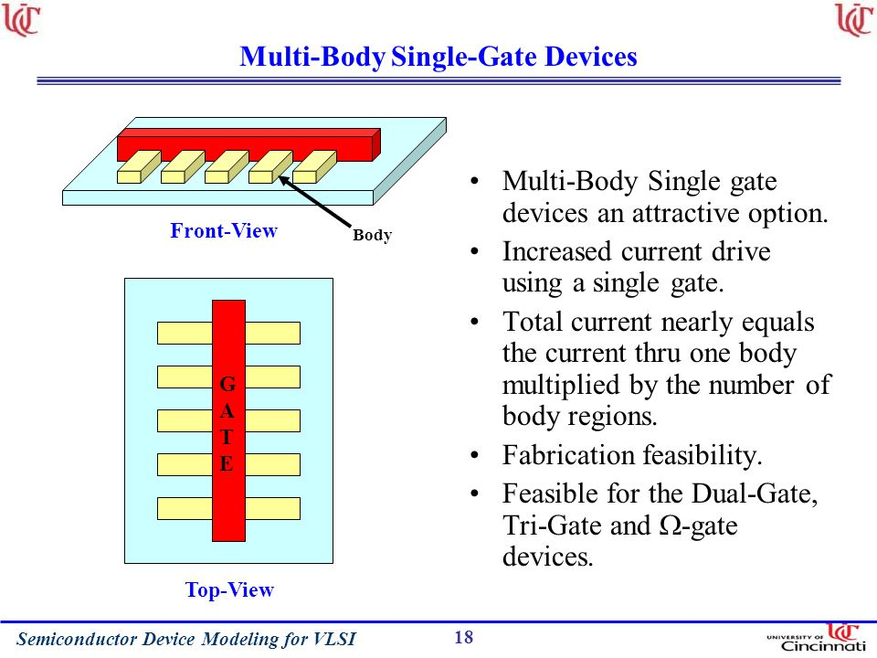 Semiconductor Device Modeling for VLSI 18 Multi-Body Single-Gate Devices Multi-Body Single gate devices an attractive option.