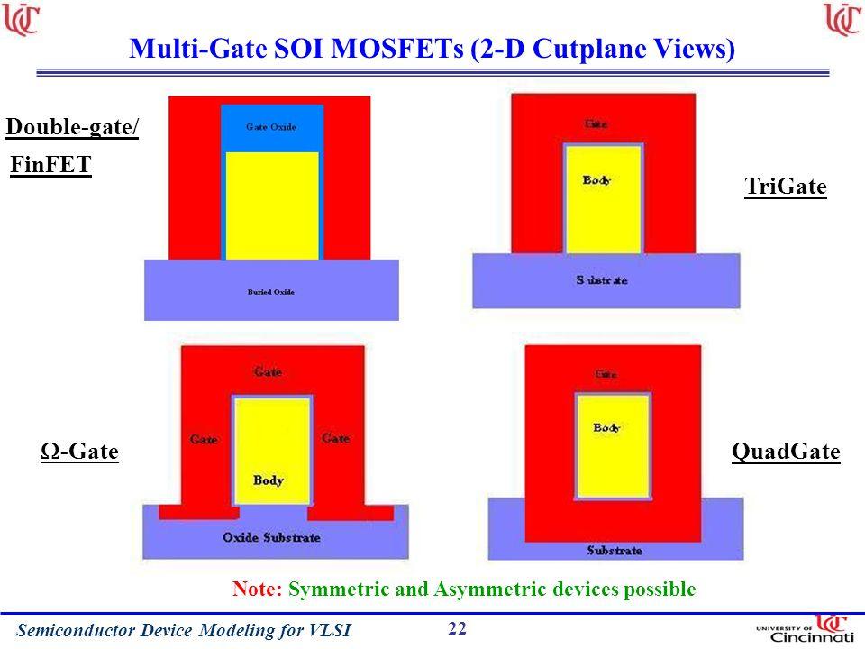 Semiconductor Device Modeling for VLSI 22 Multi-Gate SOI MOSFETs (2-D Cutplane Views) FinFET TriGate -Gate QuadGate Double-gate/ Note: Symmetric and Asymmetric devices possible