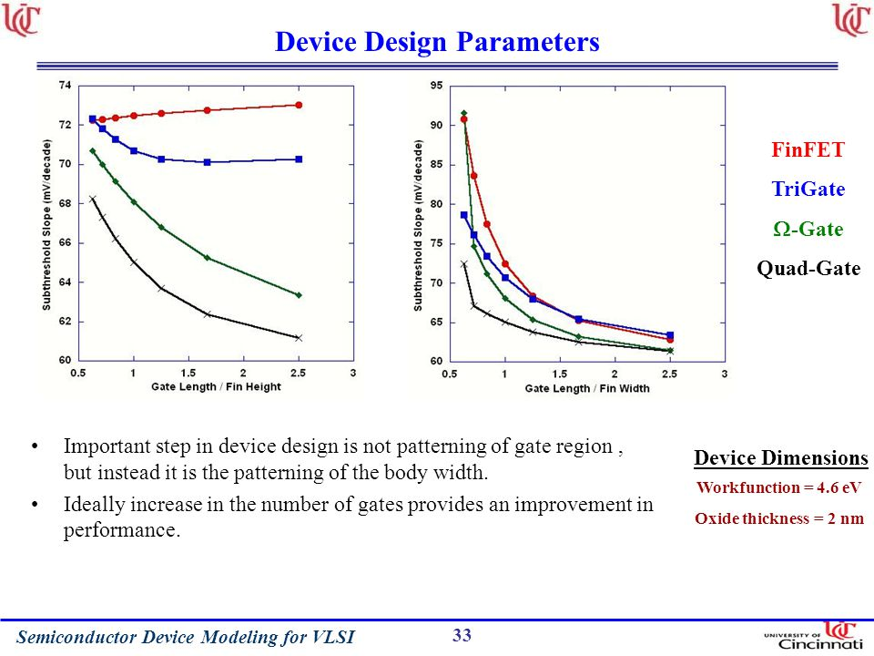 Semiconductor Device Modeling for VLSI 33 Device Design Parameters Important step in device design is not patterning of gate region, but instead it is the patterning of the body width.