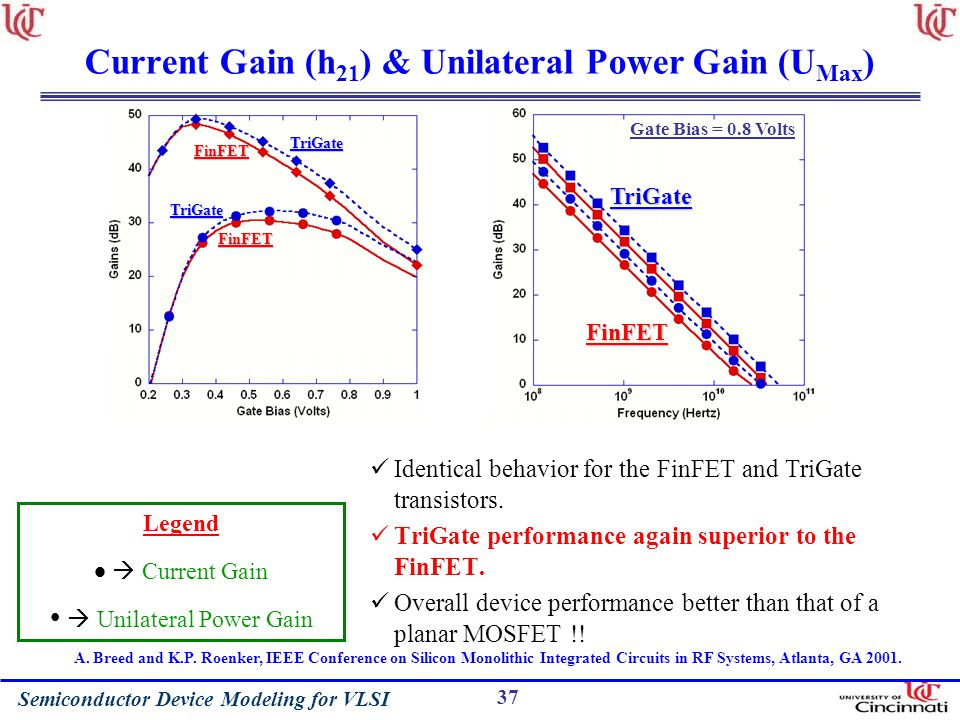 Semiconductor Device Modeling for VLSI 37 Current Gain (h 21 ) & Unilateral Power Gain (U Max ) Identical behavior for the FinFET and TriGate transistors.