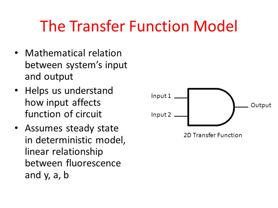 Individual input promoter transfer functions Parent rbs F11 rbs B9 rbs