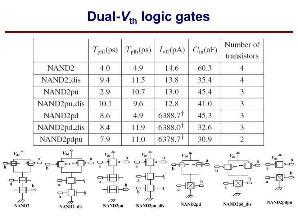Dual-V th logic gates