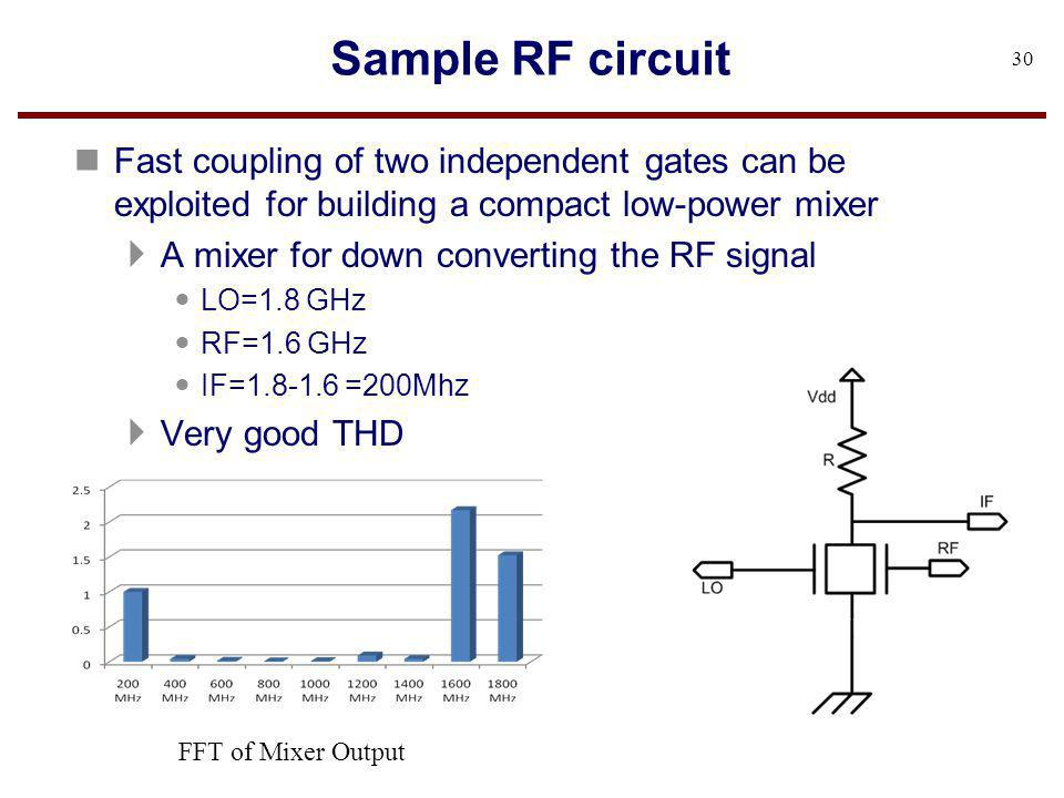 Sample RF circuit n Fast coupling of two independent gates can be exploited for building a compact low-power mixer A mixer for down converting the RF