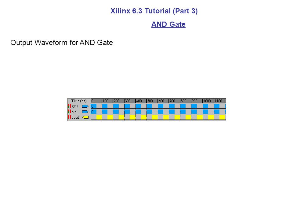 Xilinx 6.3 Tutorial (Part 3) AND Gate Output Waveform for AND Gate