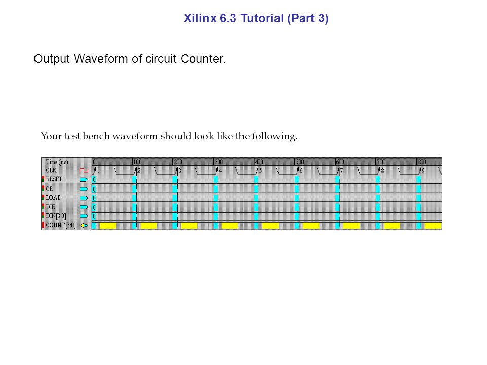 Xilinx 6.3 Tutorial (Part 3) Output Waveform of circuit Counter.
