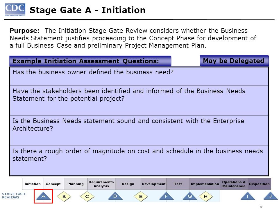 12 Stage Gate A - Initiation Purpose: The Initiation Stage Gate Review considers whether the Business Needs Statement justifies proceeding to the Conc