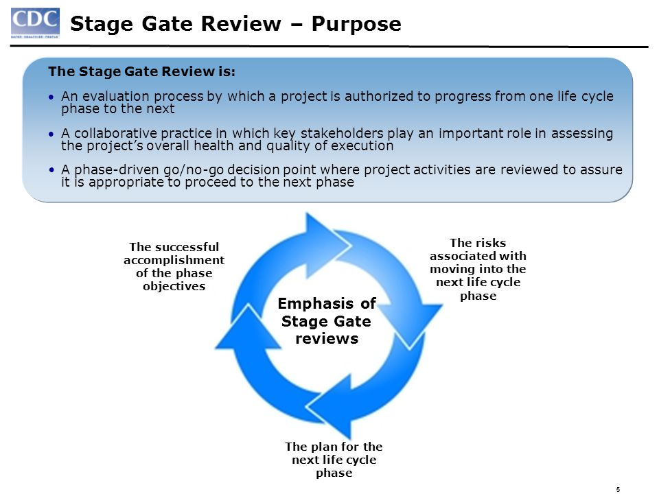 16 Stage Gate E – Preliminary Design Review Purpose: The Preliminary Design Review (PDR) is a formal inspection of the high-level architectural design of an automated system, its software and external interfaces, which is conducted to achieve agreement and confidence that the design satisfies the functional and non-functional requirements and is in conformance with the enterprise architecture.