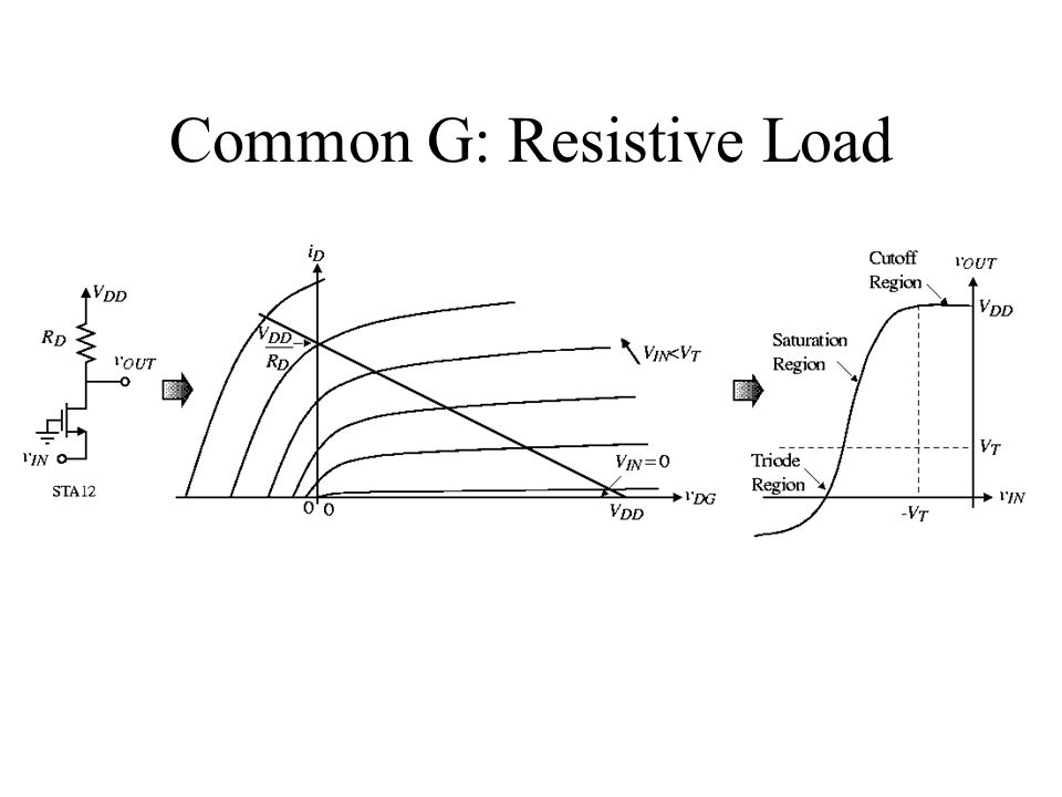 Common G: Resistive Load