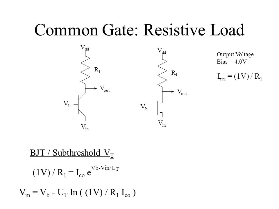 Common Gate: Small-Signal V dd V out V in VbVb R1R1 V dd V out V in VbVb R1R1 Output Voltage Bias = 4.0V I ref = (1V) / R 1 Have Input Bias g m = (1V) / (R 1 U T ) g m = (2V) / (R 1 (V b - V in -V T ) ) or gmVgmV r GND V out R1R1 +V-+V- V in Gain = (1V) / U T or Gain = (2V) / (V b - V in -V T ) Output Resistance = R 1