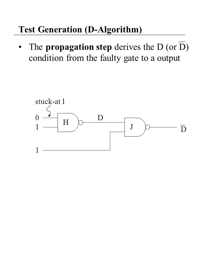 Test Generation (D-Algorithm) The propagation step derives the D (or D) condition from the faulty gate to a output H J D0 1 stuck-at 1 D 1