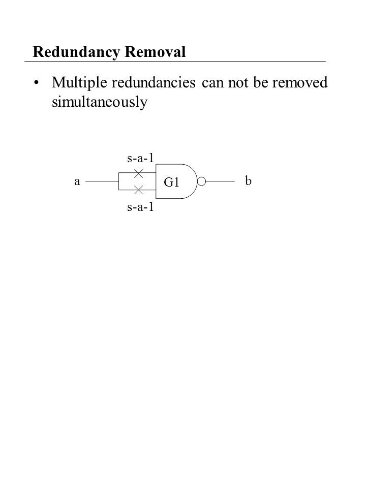Redundancy Removal Multiple redundancies can not be removed simultaneously ab G1 s-a-1