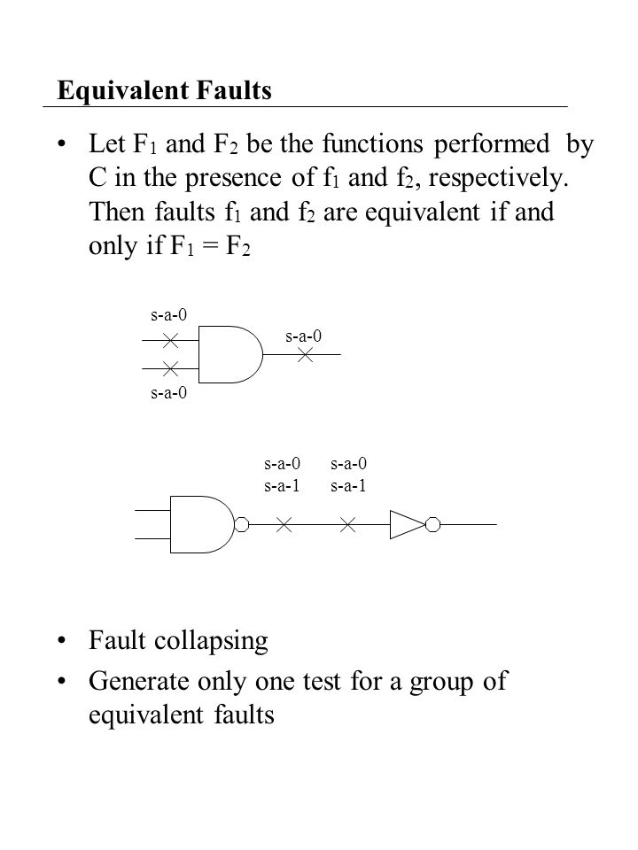 Let F 1 and F 2 be the functions performed by C in the presence of f 1 and f 2, respectively. Then faults f 1 and f 2 are equivalent if and only if F